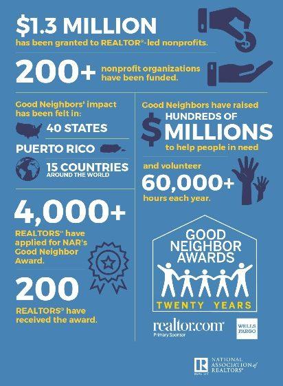 Good Neighbor Award Infographic