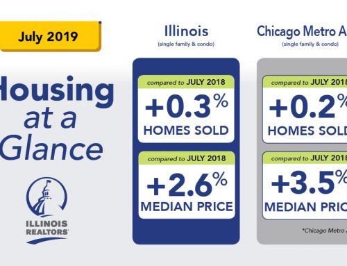 Illinois home sales post annual gains in July; median prices record increase