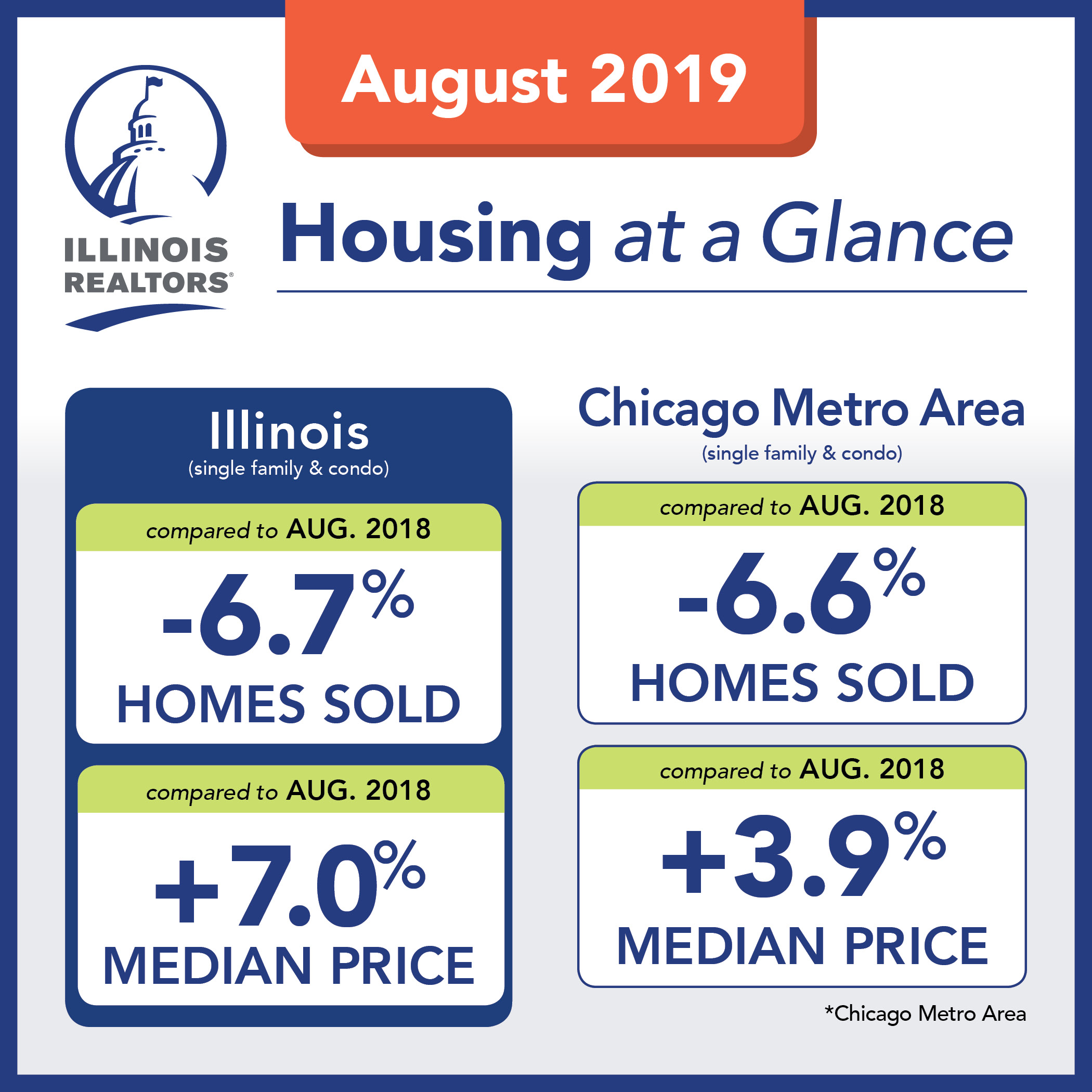 August 2019 Housing at a Glance graphic